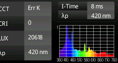 メタハラUSHIO 14000Kのスペクトル