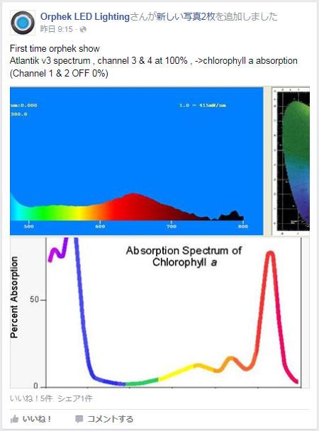 Orphek Atlantik V3の一部スペクトル情報アップ