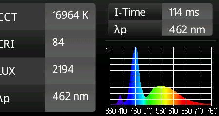 世界初UV搭載LEDスポット零号機・実測スペクトル