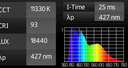 太陽光ブレンド2015 実測スペクトル