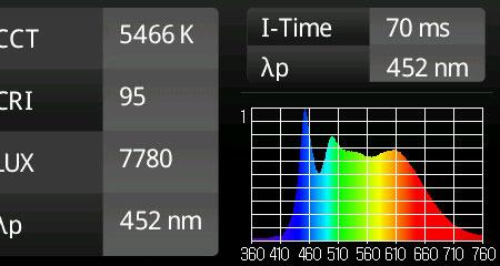 太陽光ブレンド 実測スペクトル