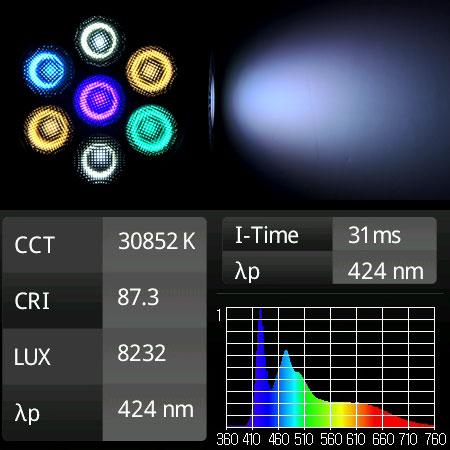 LeDio RX072 検査データ:Aqua