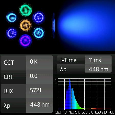 LeDio RX072 検査データ:Coral