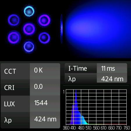 LeDio RX072 検査データ:Deep