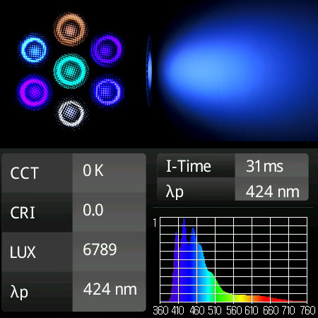 LeDio RX072 検査データ:Reef
