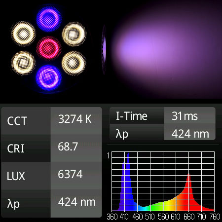 LeDio RX072 検査データ:Sunset