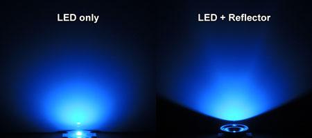 ビーム比較:LED vs リフレクター
