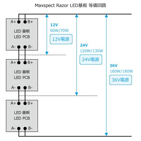 Razor LED基板 等価回路