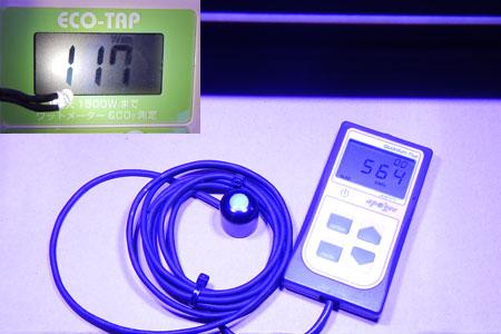 Razor 15000K 120W 消費電力&PPFD@30cm