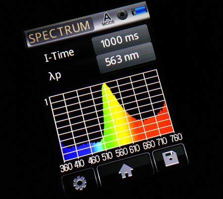 ヘイケボタルの発光スペクトルの測定に成功♪