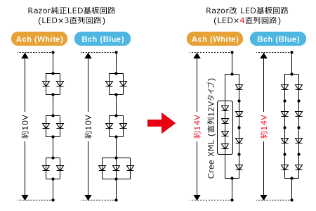 Maxspect Razor LED基板回路変更