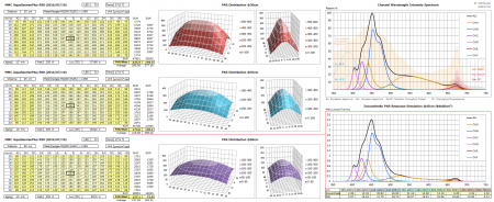 AQUA SANRISE PLUS MMC Special R90 PAR分布/スペクトル