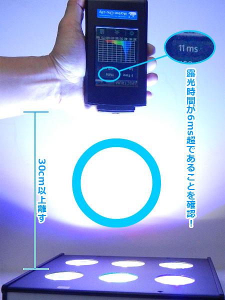 正しい測定距離と正しい露光時間による測定