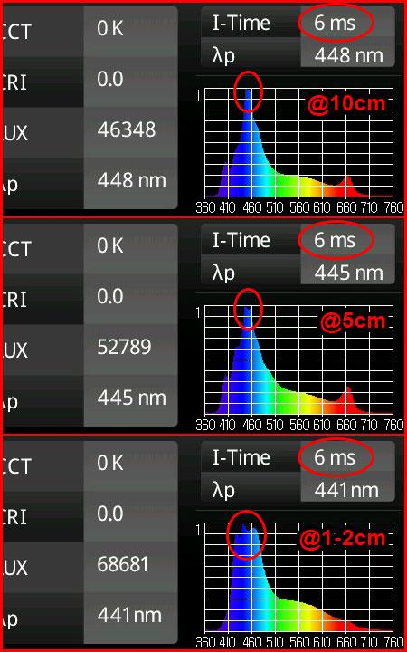 露光オーバーによる測定スペクトル