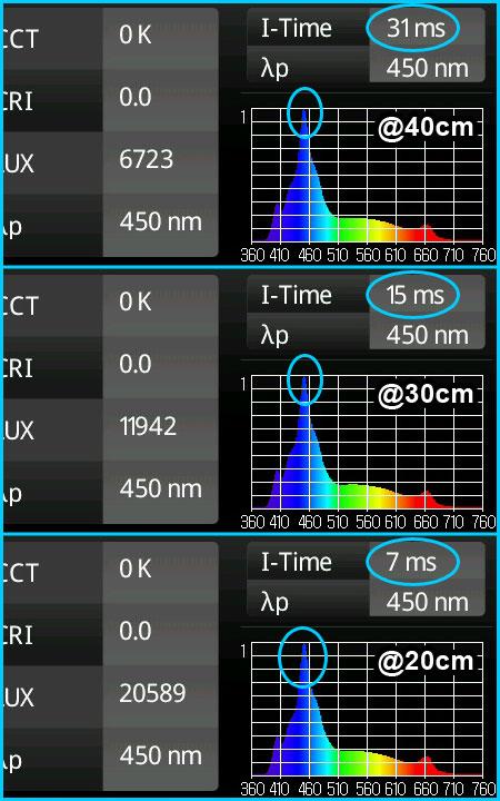 正しい露光時間による測定スペクトル